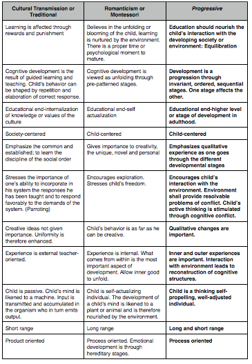 a comparison between two learning methods classical conditioning and operant conditioning The difference between classical and operant conditioning starts with the psychologist who discovered each technique, continues with the differences in behavior modification and how to elicit a desired outcome, and one focuses on involuntary behaviors while the other focuses on voluntary behaviors.